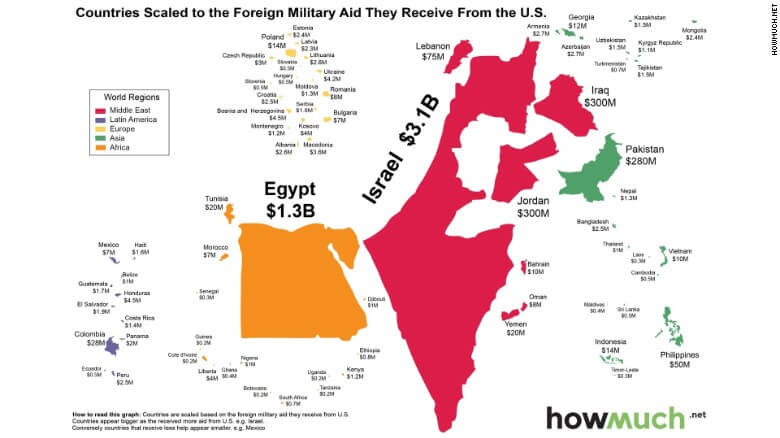 http://www.forumdaily.com/wp-content/uploads/2015/11/151111110337-us-foreign-military-aid-2014-exlarge-169.jpg
