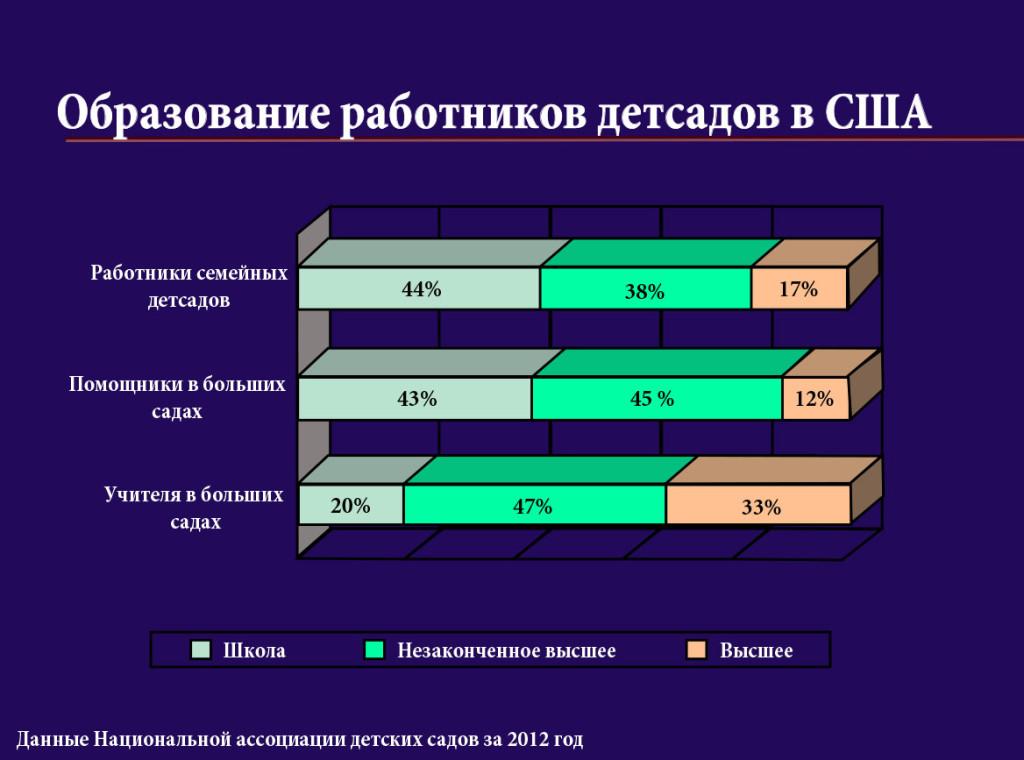 Инфографиа_перевод
