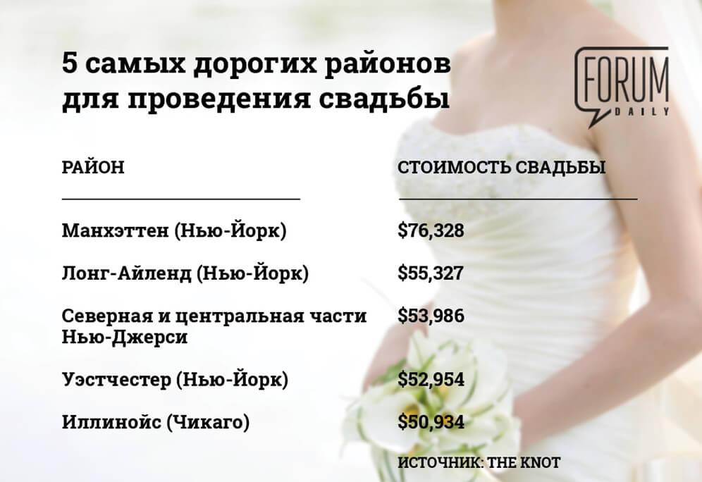Кому положены отгулы на свадьбу