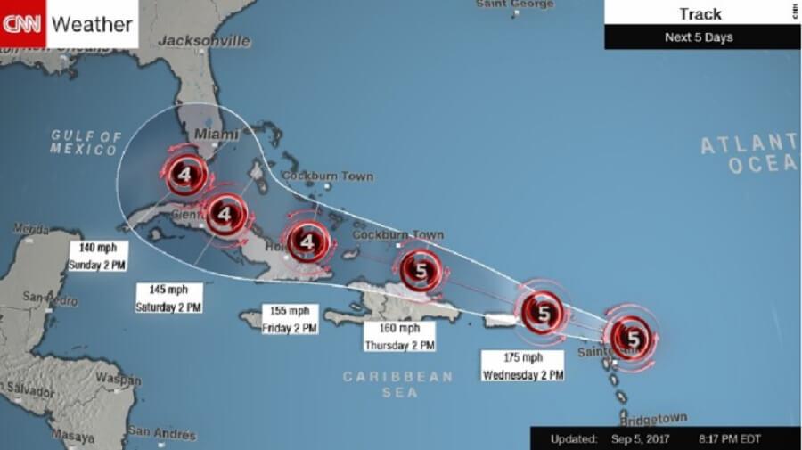 Eastern caribbean forecast