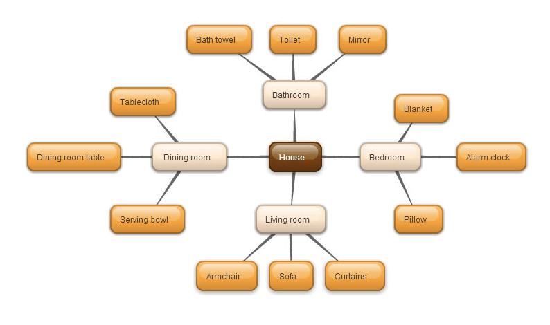 помощь запоминания английских слов