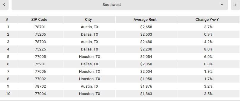 Аренда жилья в калифорнии цены дубай кальянная екатеринбург